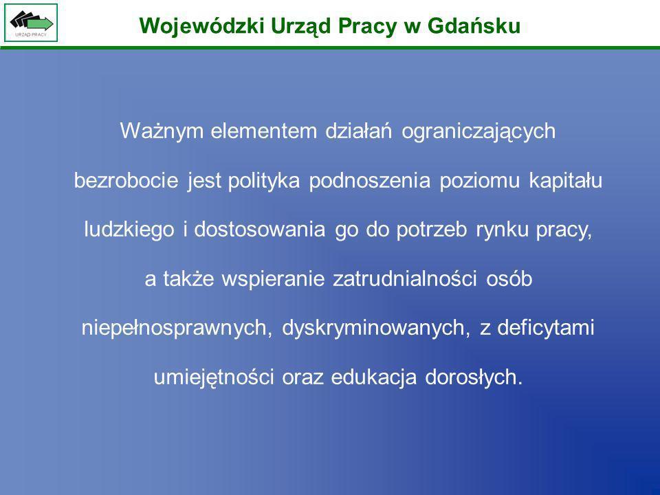 Wojewódzki Urząd Pracy w Gdańsku Ważnym elementem działań ograniczających bezrobocie jest polityka podnoszenia poziomu kapitału ludzkiego i dostosowan