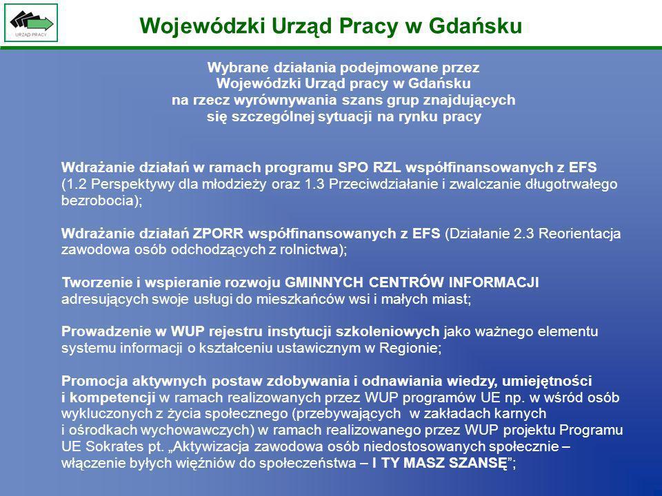 Wojewódzki Urząd Pracy w Gdańsku Wybrane działania podejmowane przez Wojewódzki Urząd pracy w Gdańsku na rzecz wyrównywania szans grup znajdujących si