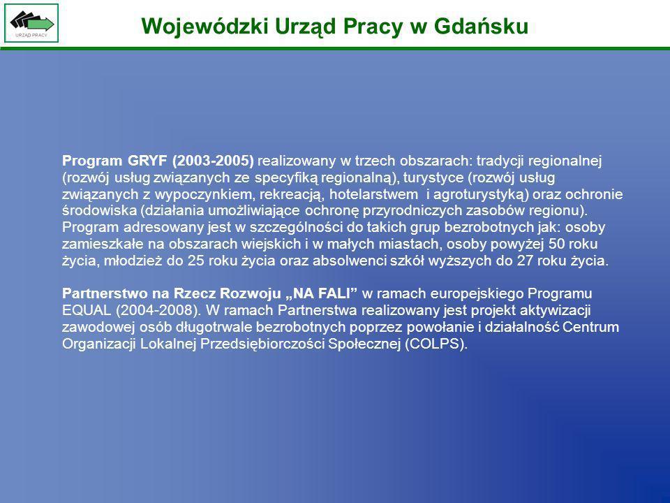 Wojewódzki Urząd Pracy w Gdańsku Program GRYF (2003-2005) realizowany w trzech obszarach: tradycji regionalnej (rozwój usług związanych ze specyfiką r