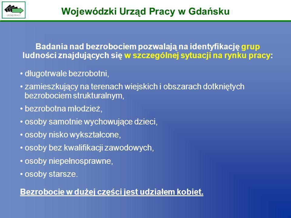 Wojewódzki Urząd Pracy w Gdańsku Badania nad bezrobociem pozwalają na identyfikację grup ludności znajdujących się w szczególnej sytuacji na rynku pra