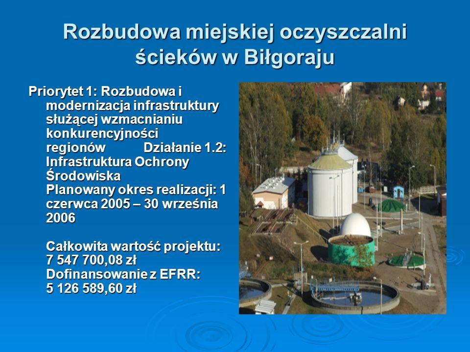 Rozbudowa miejskiej oczyszczalni ścieków w Biłgoraju Priorytet 1: Rozbudowa i modernizacja infrastruktury służącej wzmacnianiu konkurencyjności regionów Działanie 1.2: Infrastruktura Ochrony Środowiska Planowany okres realizacji: 1 czerwca 2005 – 30 września 2006 Całkowita wartość projektu: 7 547 700,08 zł Dofinansowanie z EFRR: 5 126 589,60 zł