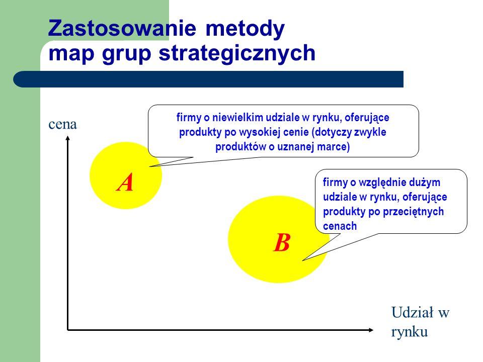 Zastosowanie metody map grup strategicznych A firmy o niewielkim udziale w rynku, oferujące produkty po wysokiej cenie (dotyczy zwykle produktów o uzn