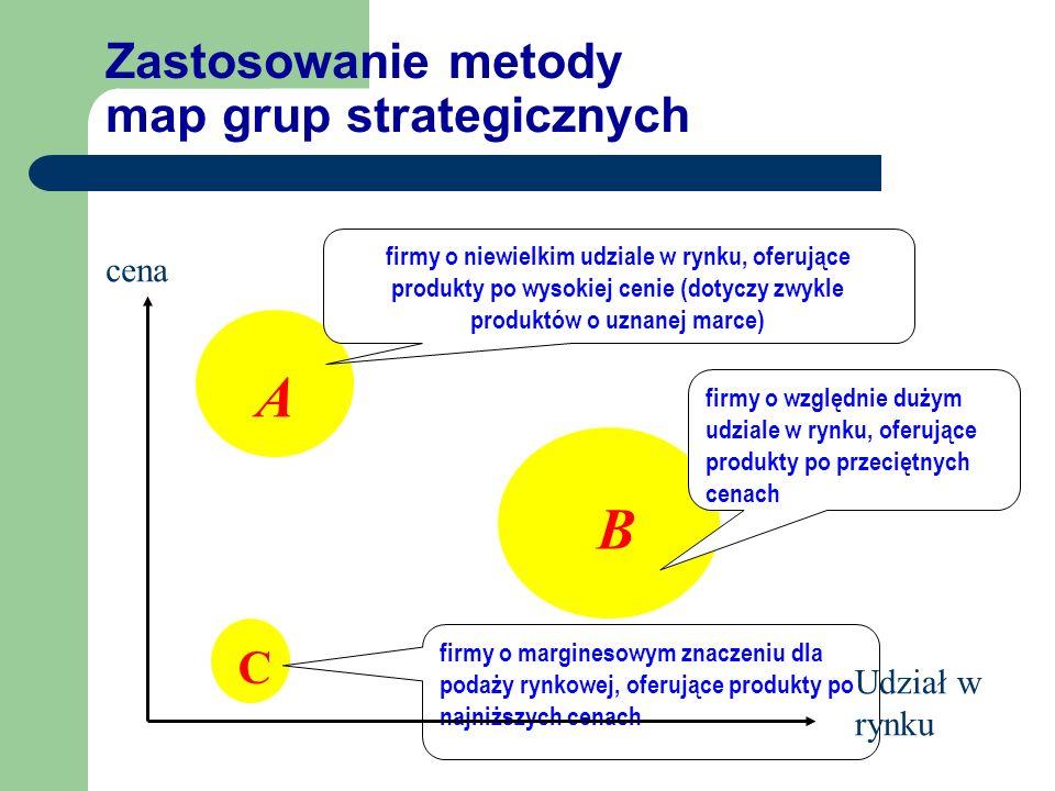 Zastosowanie metody map grup strategicznych A B firmy o niewielkim udziale w rynku, oferujące produkty po wysokiej cenie (dotyczy zwykle produktów o u