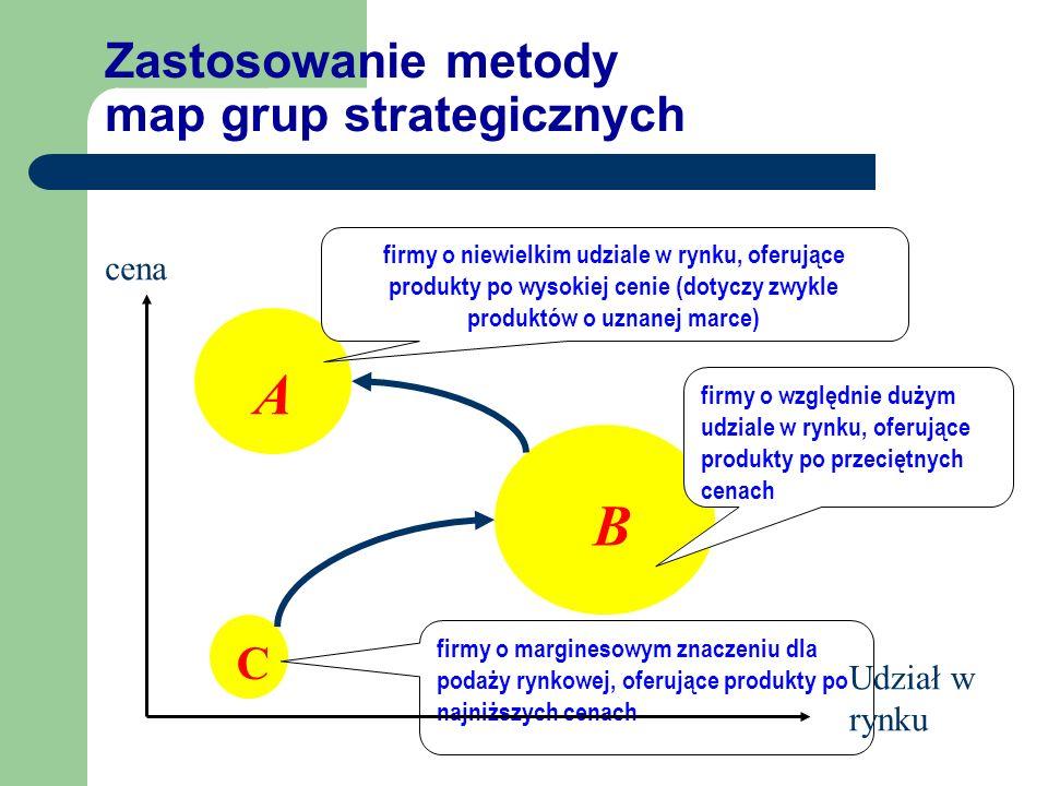 Zastosowanie metody map grup strategicznych A B C firmy o niewielkim udziale w rynku, oferujące produkty po wysokiej cenie (dotyczy zwykle produktów o