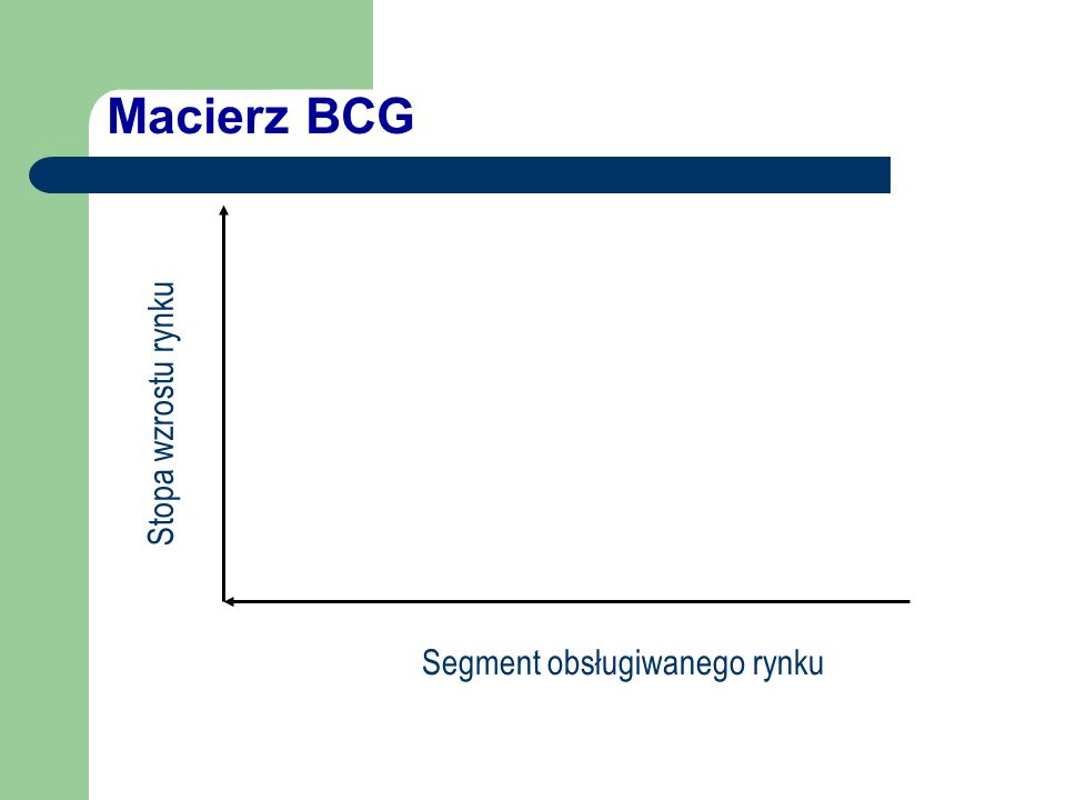Analiza potencjału strategicznego firmy Zastosowanie technik portfelowych: Macierz BOSTON CONSULTING GROUP Macierz McKinsey Macierz A. D. Littlea Maci