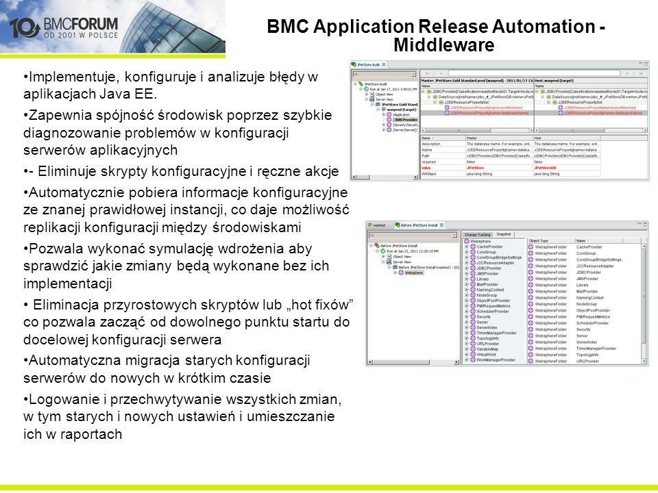 BMC Application Release Automation - Middleware Implementuje, konfiguruje i analizuje błędy w aplikacjach Java EE. Zapewnia spójność środowisk poprzez
