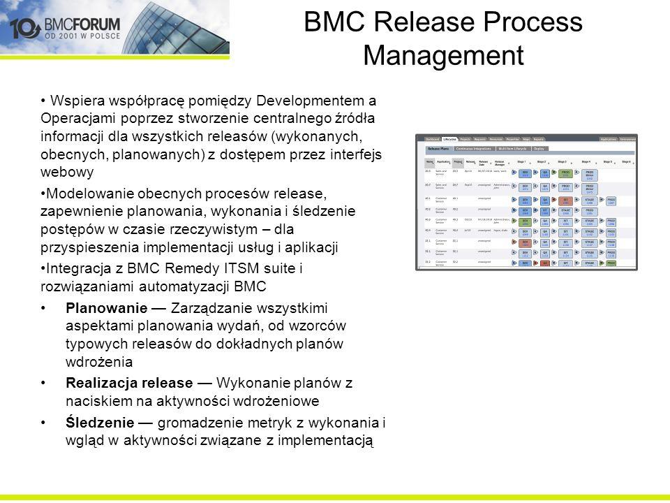 BMC Release Process Management Wspiera współpracę pomiędzy Developmentem a Operacjami poprzez stworzenie centralnego źródła informacji dla wszystkich