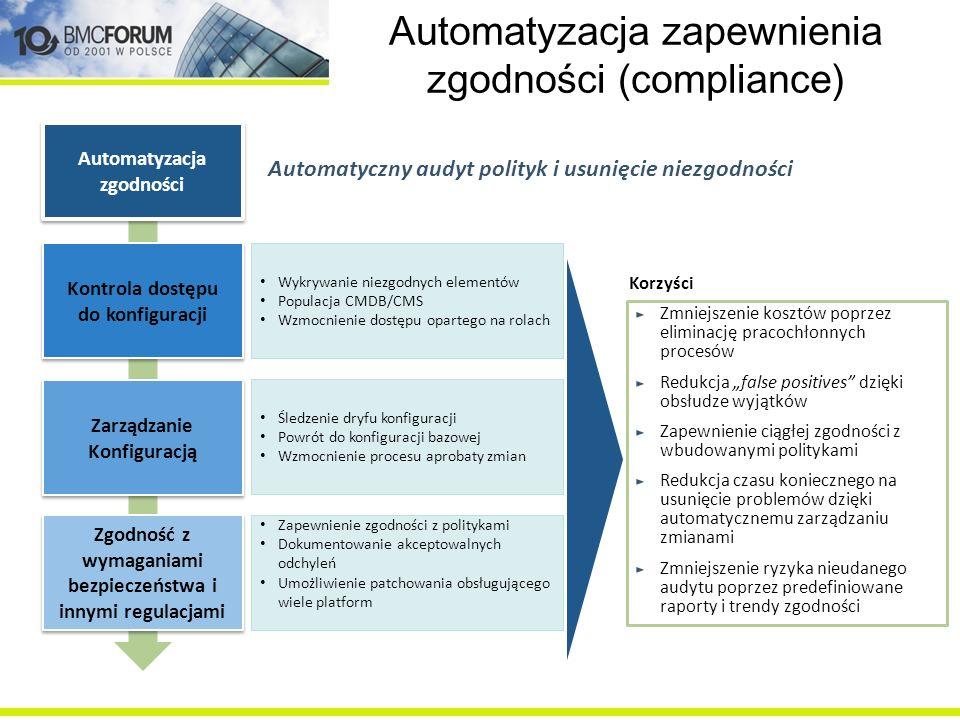 Automatyzacja zapewnienia zgodności (compliance) Zmniejszenie kosztów poprzez eliminację pracochłonnych procesów Redukcja false positives dzięki obsłu