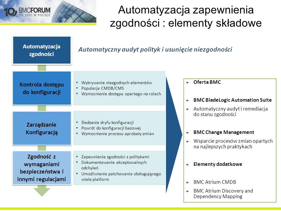 Automatyzacja zapewnienia zgodności : elementy składowe Oferta BMC BMC BladeLogic Automation Suite Automatyczny audyt i remediacja do stanu zgodności