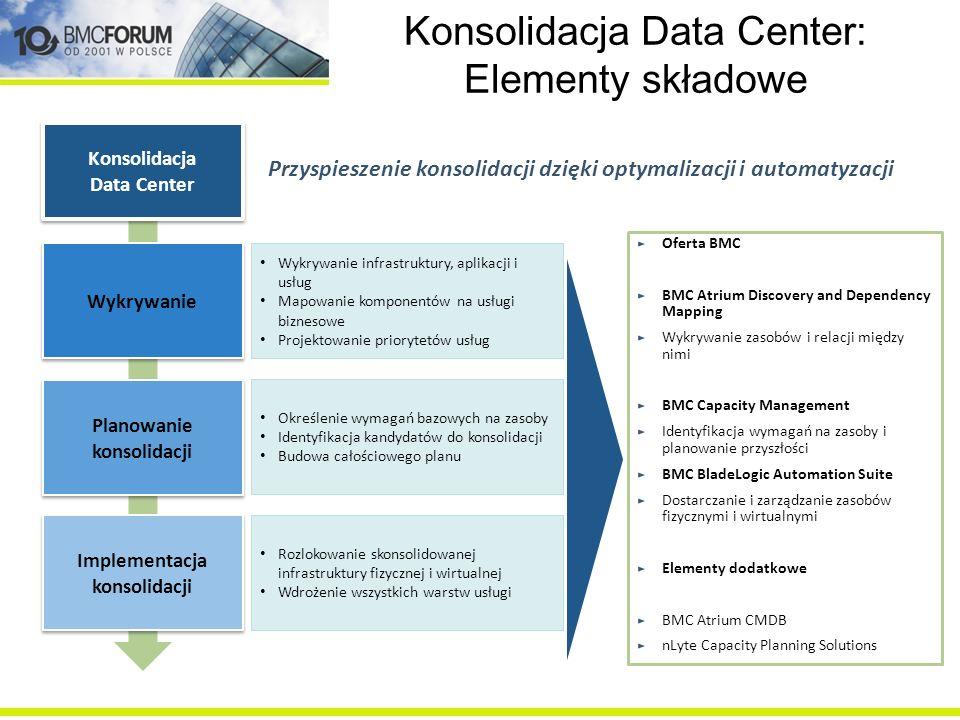 Konsolidacja Data Center: Elementy składowe Oferta BMC BMC Atrium Discovery and Dependency Mapping Wykrywanie zasobów i relacji między nimi BMC Capaci