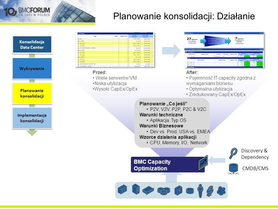 Planowanie konsolidacji: Działanie Discovery & Dependency CMDB/CMS Przed: Wiele serwerów/VM Niska utylizacja Wysoki CapEx/OpEx After: Pojemność IT cap