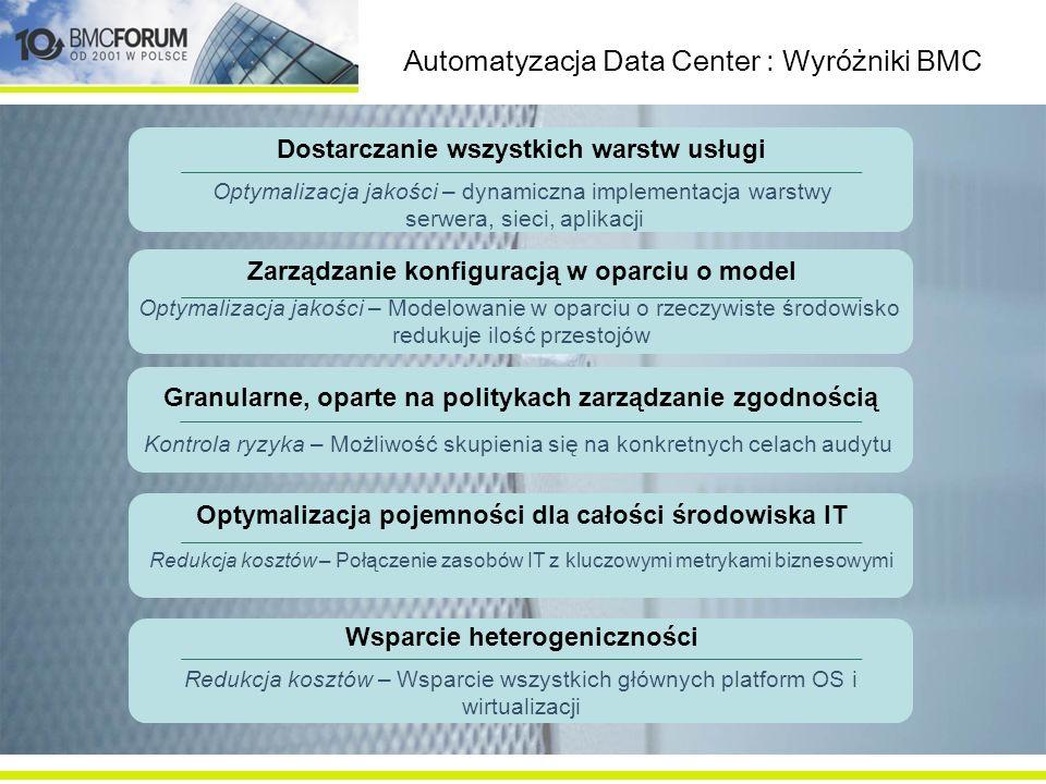 Automatyzacja Data Center : Wyróżniki BMC Redukcja kosztów – Połączenie zasobów IT z kluczowymi metrykami biznesowymi Optymalizacja pojemności dla cał