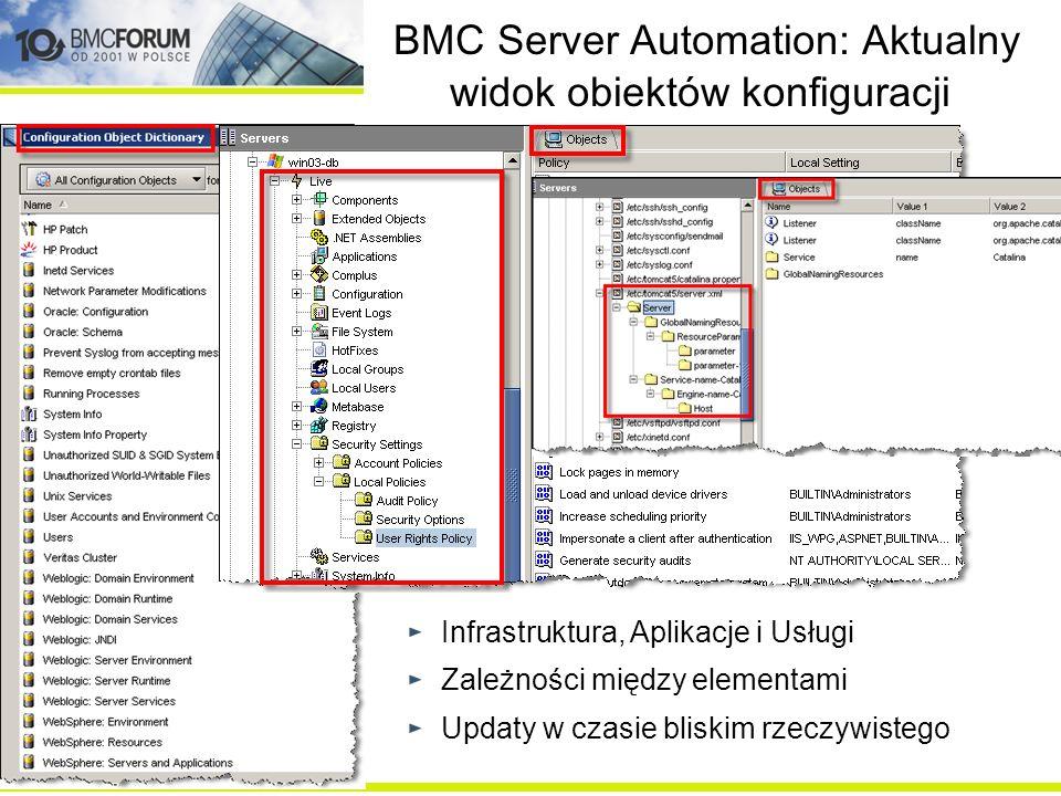 BMC Server Automation: Aktualny widok obiektów konfiguracji Infrastruktura, Aplikacje i Usługi Zależności między elementami Updaty w czasie bliskim rz
