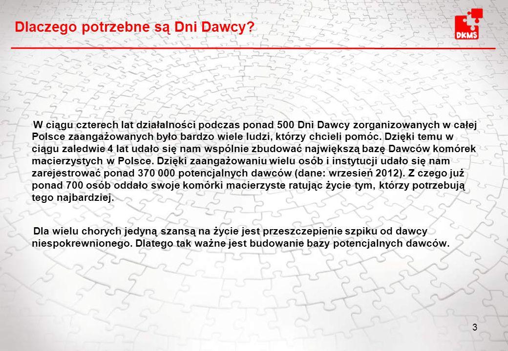 Dlaczego potrzebne są Dni Dawcy? W ciągu czterech lat działalności podczas ponad 500 Dni Dawcy zorganizowanych w całej Polsce zaangażowanych było bard