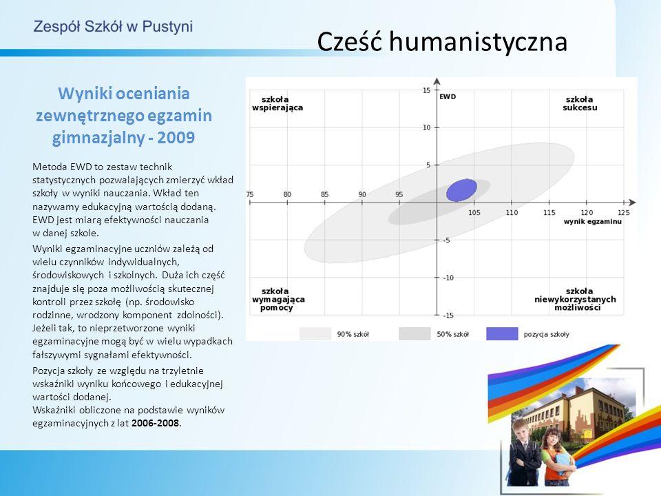 Wyniki oceniania zewnętrznego egzamin gimnazjalny - 2009 Cześć humanistyczna Metoda EWD to zestaw technik statystycznych pozwalających zmierzyć wkład szkoły w wyniki nauczania.
