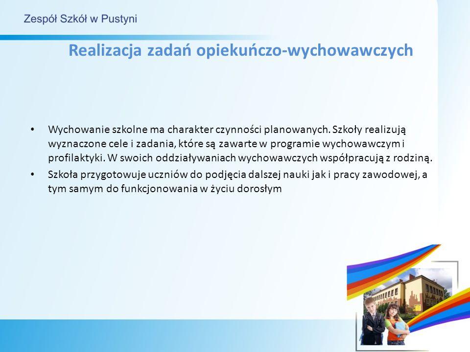 Wyniki gimnazjum w latach 2005-2009