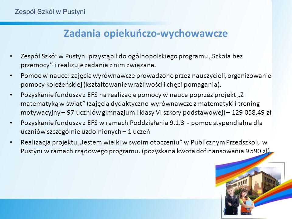 Zadania opiekuńczo-wychowawcze Zespół Szkół w Pustyni przystąpił do ogólnopolskiego programu Szkoła bez przemocy i realizuje zadania z nim związane.