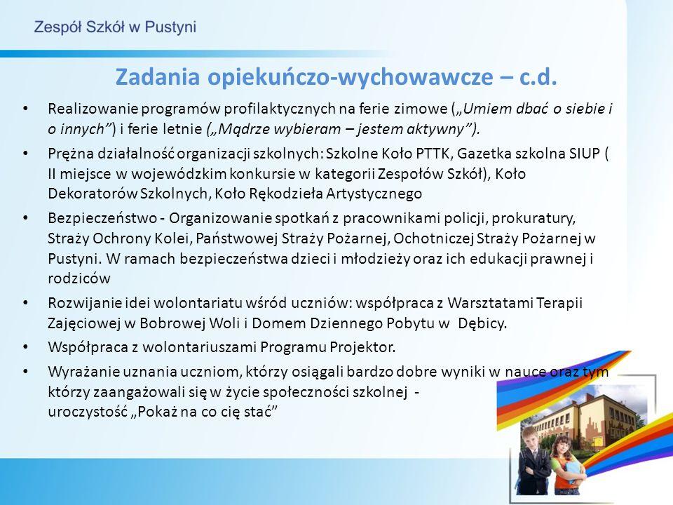 Wyniki konkursów i turniejów Matematyczne Finalista Podkarpackiego Konkursu Matematycznego im.