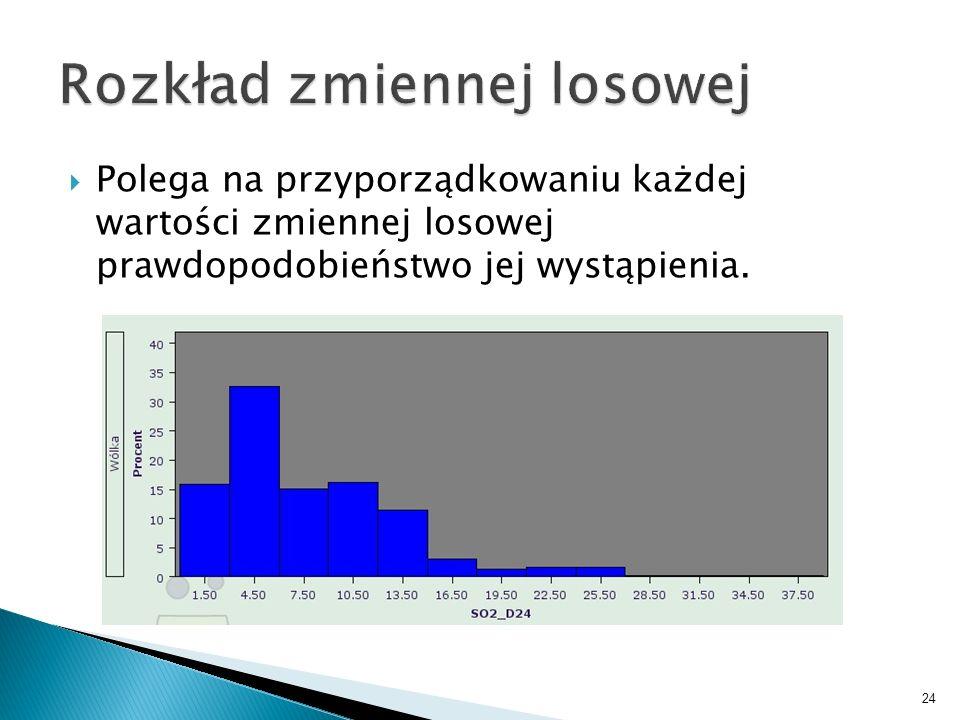 24 Polega na przyporządkowaniu każdej wartości zmiennej losowej prawdopodobieństwo jej wystąpienia.
