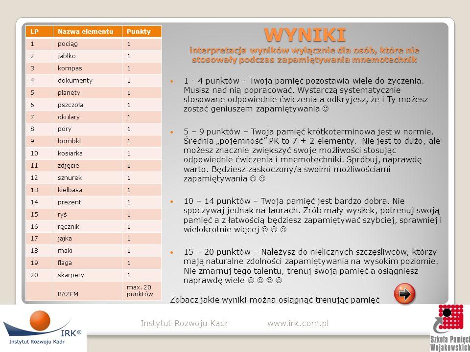 Czy na pewno zapisałeś/aś swoje wyniki zapamiętywania? Czy na pewno zapisałeś/aś swoje wyniki zapamiętywania? Instytut Rozwoju Kadr www.irk.com.pl Jeś