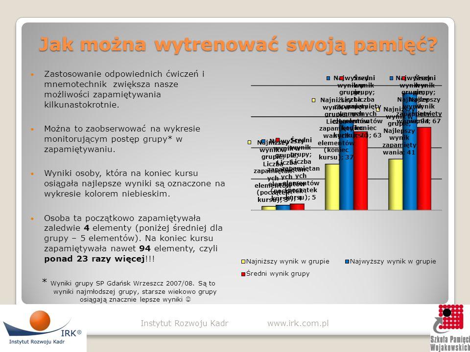 WYNIKI interpretacja wyników wyłącznie dla osób, które nie stosowały podczas zapamiętywania mnemotechnik Instytut Rozwoju Kadr www.irk.com.pl 1 - 4 punktów – Twoja pamięć pozostawia wiele do życzenia.