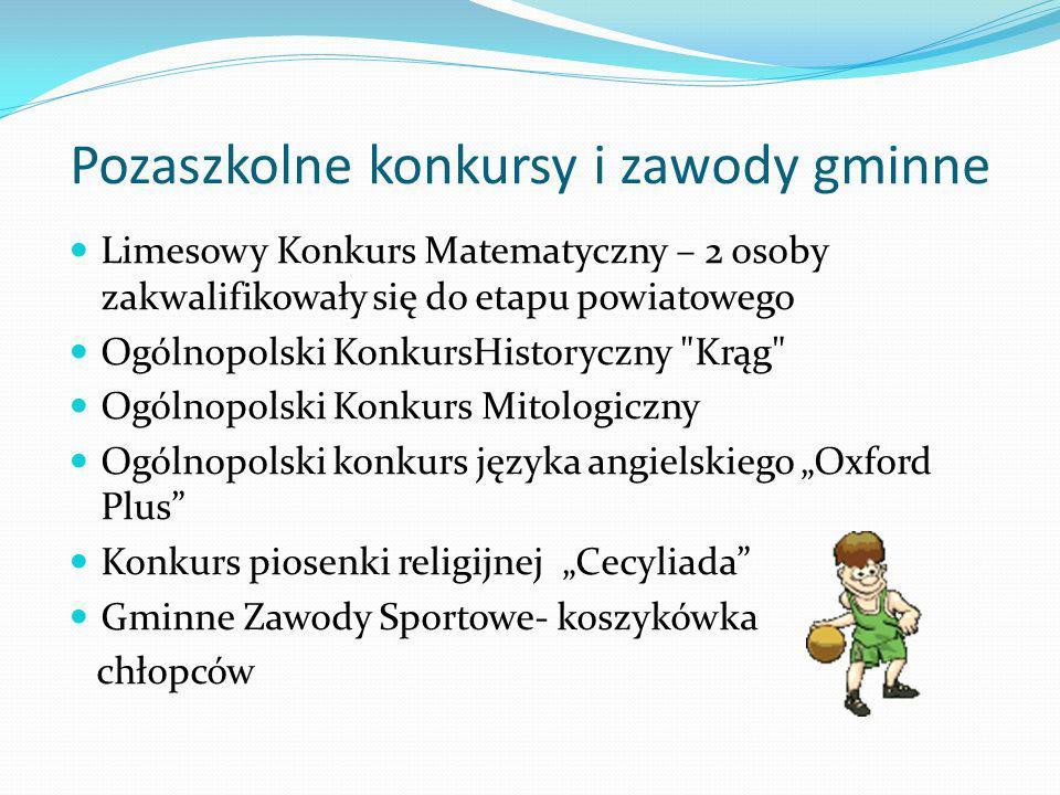 Pozaszkolne konkursy i zawody gminne Limesowy Konkurs Matematyczny – 2 osoby zakwalifikowały się do etapu powiatowego Ogólnopolski KonkursHistoryczny