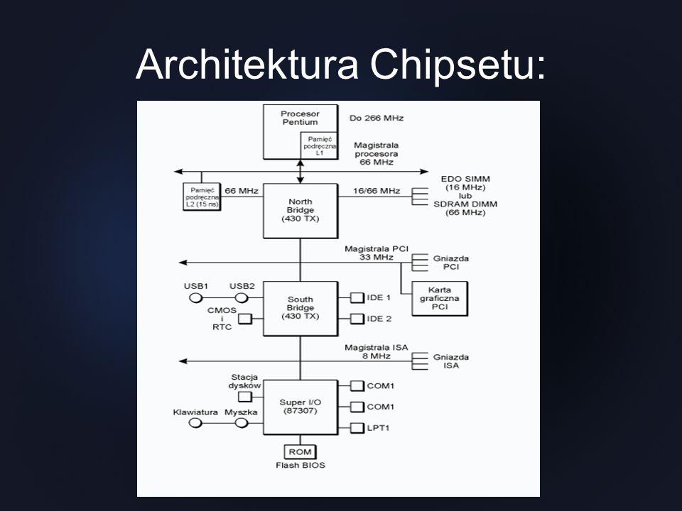 Producenci Chipsetów Intel AMD NVIDIA VIA Technologies SIS