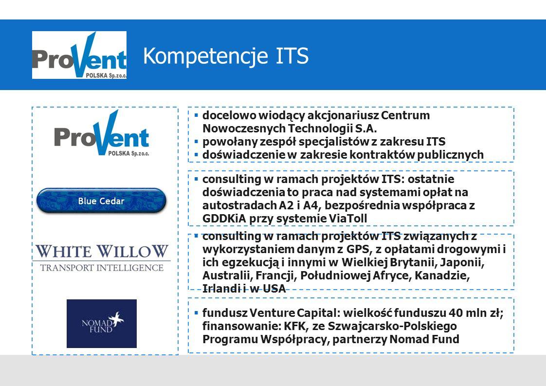 Kompetencje ITS docelowo wiodący akcjonariusz Centrum Nowoczesnych Technologii S.A.