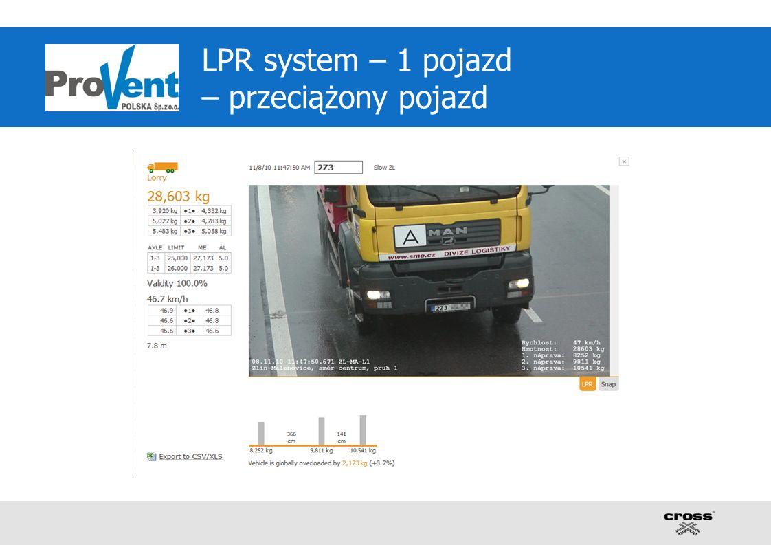 LPR system – 1 pojazd – przeciążony pojazd