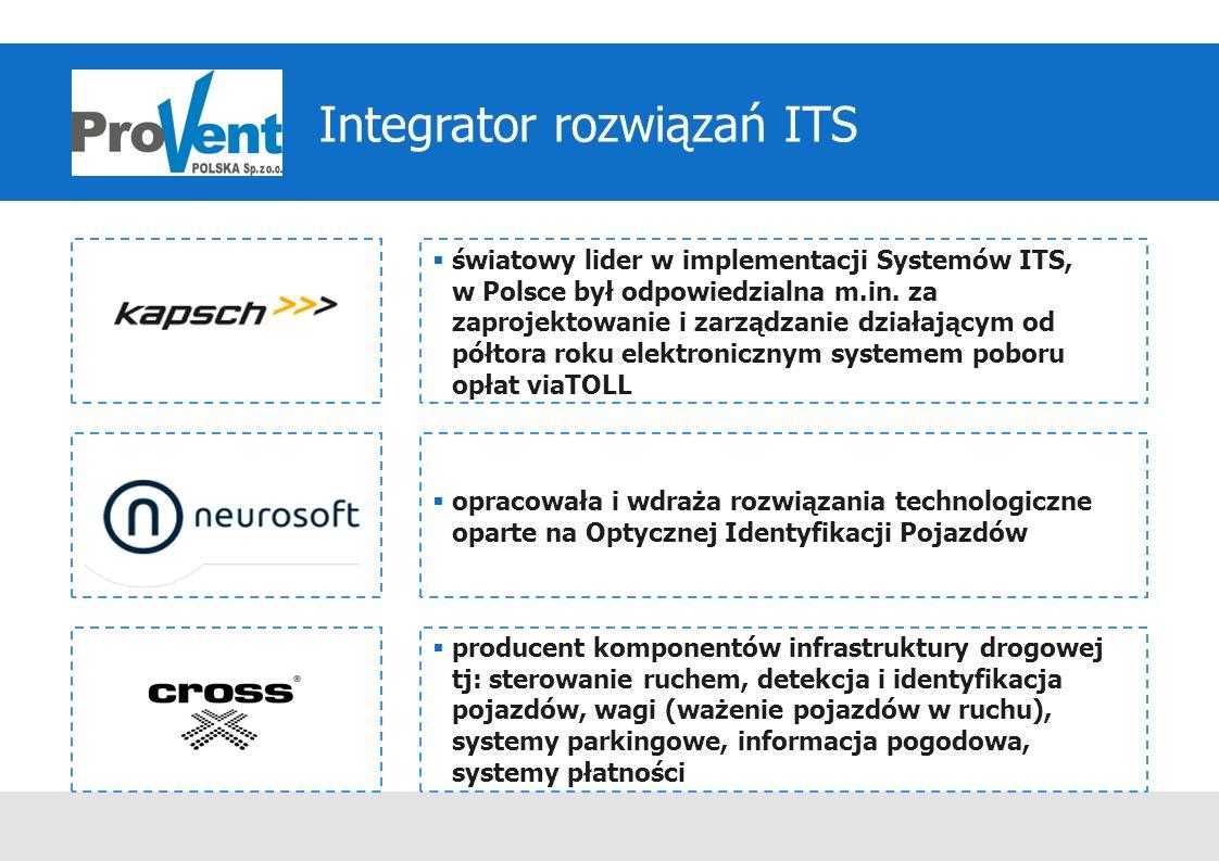 Integrator rozwiązań ITS opracowała i wdraża rozwiązania technologiczne oparte na Optycznej Identyfikacji Pojazdów producent komponentów infrastruktury drogowej tj: sterowanie ruchem, detekcja i identyfikacja pojazdów, wagi (ważenie pojazdów w ruchu), systemy parkingowe, informacja pogodowa, systemy płatności światowy lider w implementacji Systemów ITS, w Polsce był odpowiedzialna m.in.