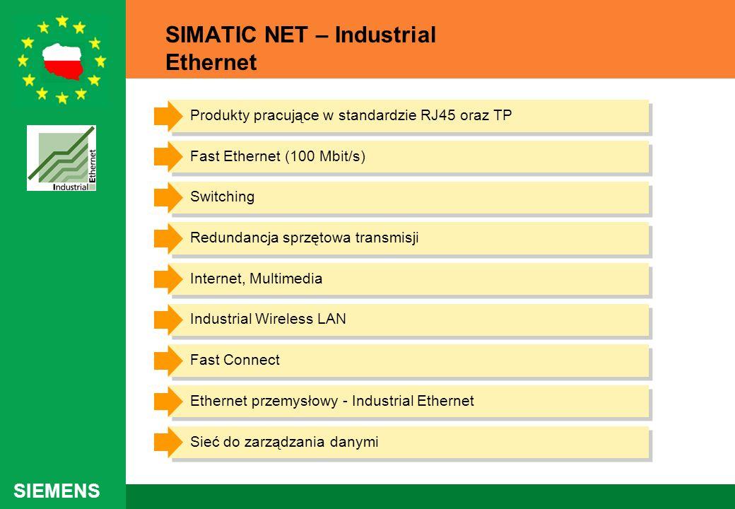 SIEMENS SIMATIC NET – Industrial Ethernet Cechy Produkty pracujące w standardzie RJ45 oraz TPFast Ethernet (100 Mbit/s)SwitchingRedundancja sprzętowa