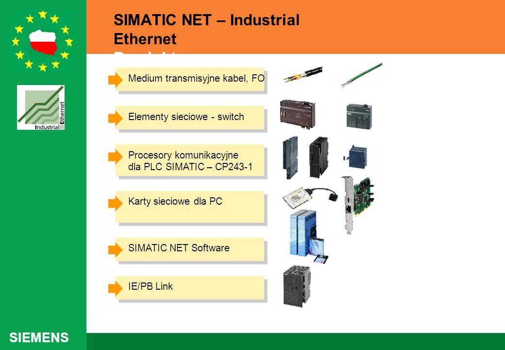 SIEMENS SIMATIC NET – Industrial Ethernet Produkty Medium transmisyjne kabel, FOProcesory komunikacyjne dla PLC SIMATIC – CP243-1 Elementy sieciowe -