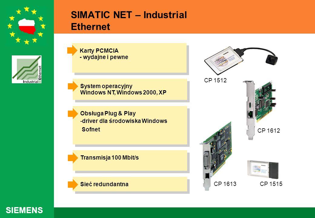 SIEMENS SIMATIC NET – Industrial Ethernet Karty do PC Karty PCMCIA - wydajne i pewne Transmisja 100 Mbit/sSystem operacyjny Windows NT, Windows 2000,