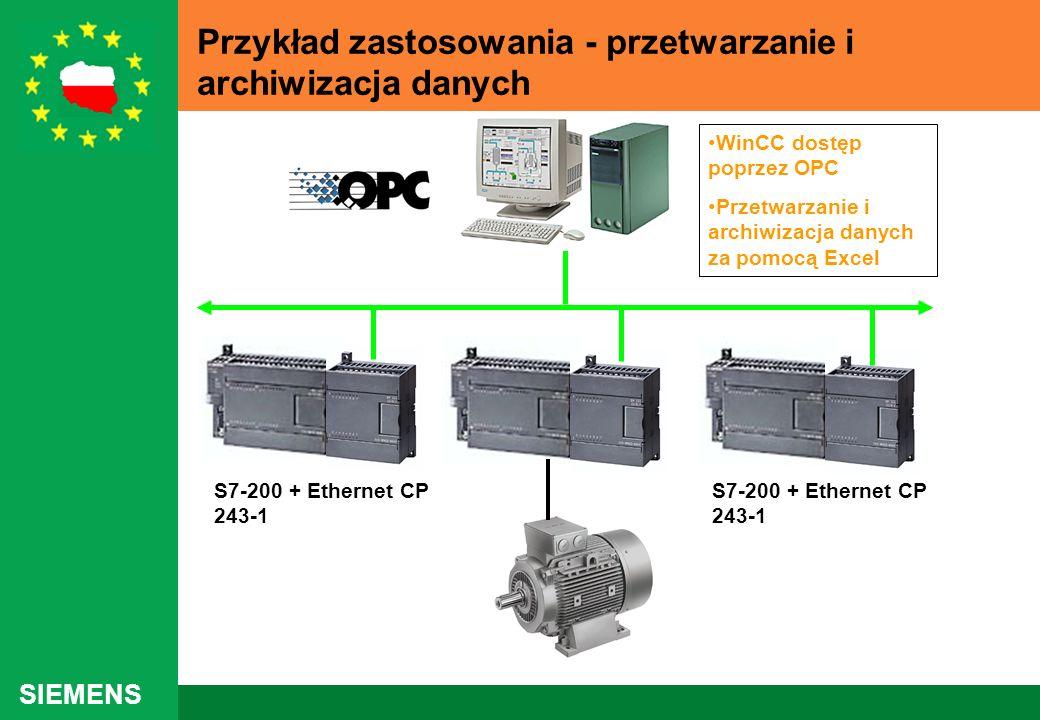 SIEMENS Przykład zastosowania - przetwarzanie i archiwizacja danych S7-200 + Ethernet CP 243-1 WinCC dostęp poprzez OPC Przetwarzanie i archiwizacja d