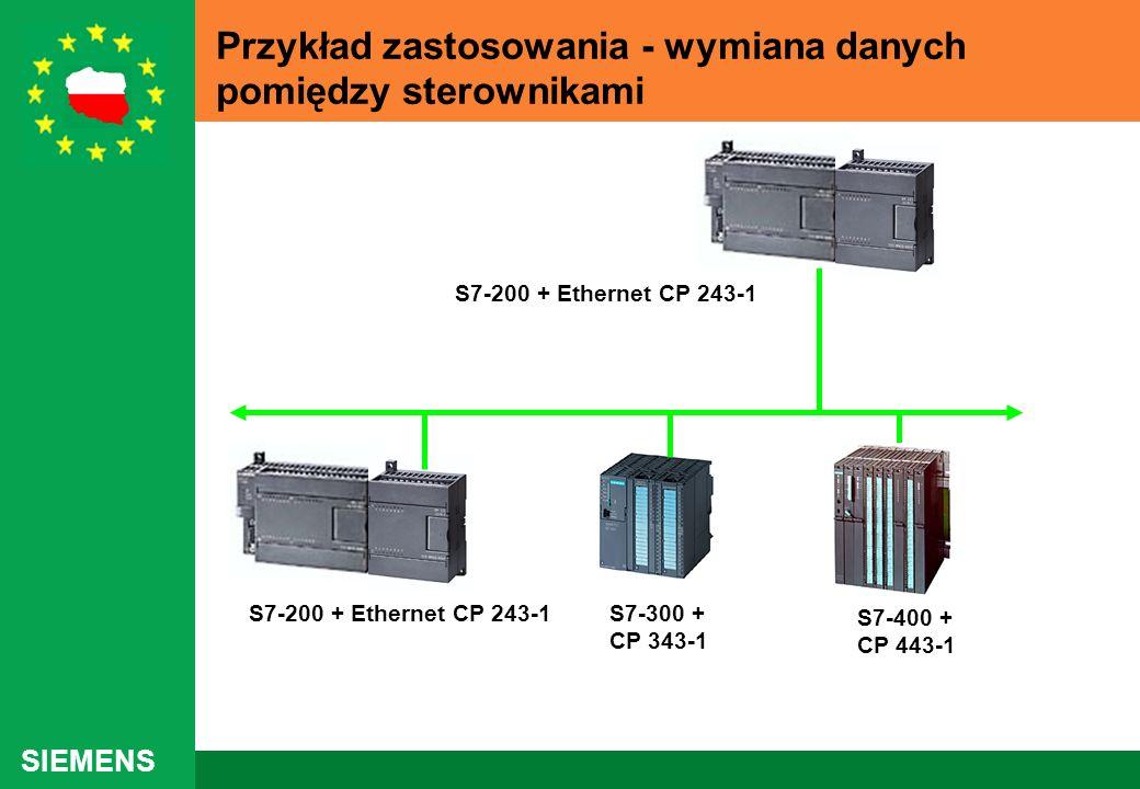 SIEMENS Przykład zastosowania - wymiana danych pomiędzy sterownikami S7-200 + Ethernet CP 243-1S7-300 + CP 343-1 S7-400 + CP 443-1 S7-200 + Ethernet C