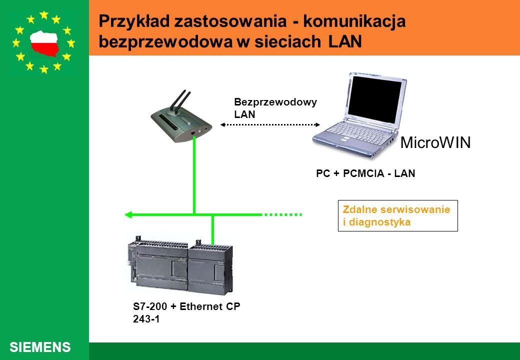 SIEMENS Przykład zastosowania - komunikacja bezprzewodowa w sieciach LAN S7-200 + Ethernet CP 243-1 Bezprzewodowy LAN PC + PCMCIA - LAN MicroWIN Zdaln