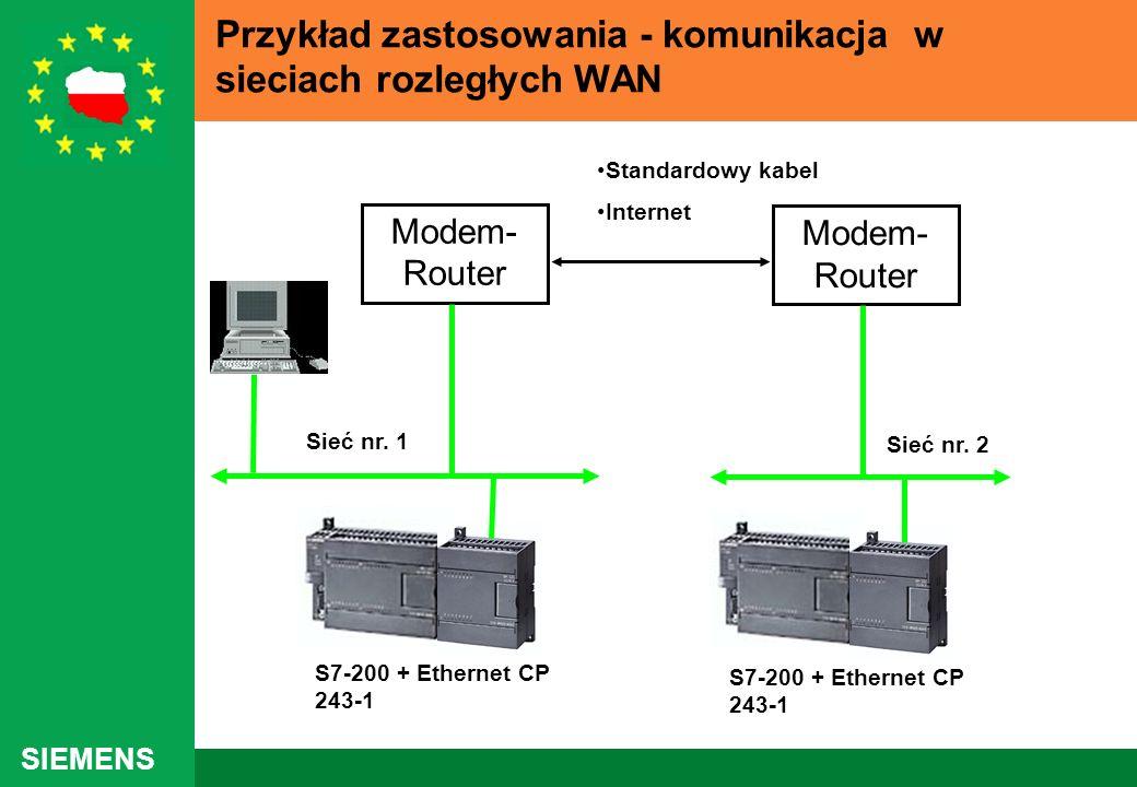 SIEMENS Przykład zastosowania - komunikacja w sieciach rozległych WAN Modem- Router Sieć nr. 1 Sieć nr. 2 Standardowy kabel Internet S7-200 + Ethernet