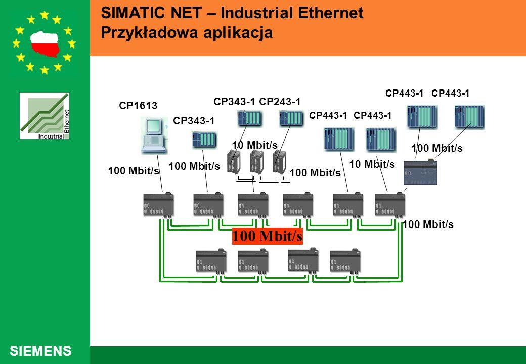 SIEMENS SIMATIC NET – Industrial Ethernet Przykładowa aplikacja