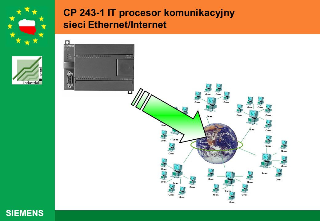 SIEMENS CP 243-1 IT procesor komunikacyjny sieci Ethernet/Internet