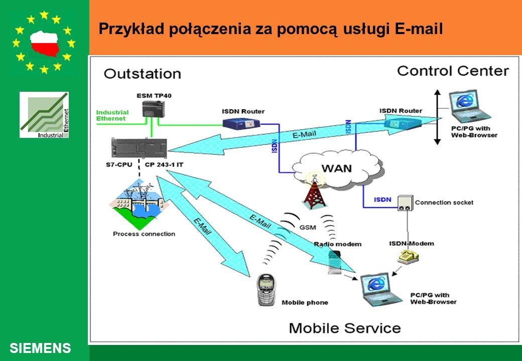 SIEMENS Przykład połączenia za pomocą usługi E-mail