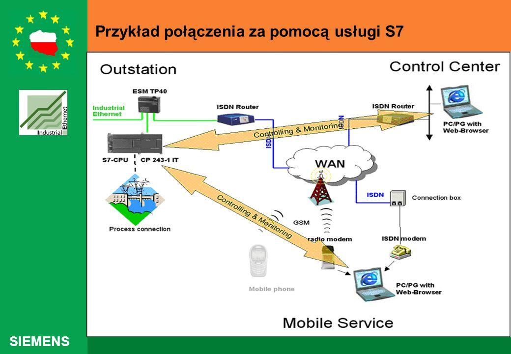 SIEMENS Przykład połączenia za pomocą usługi S7