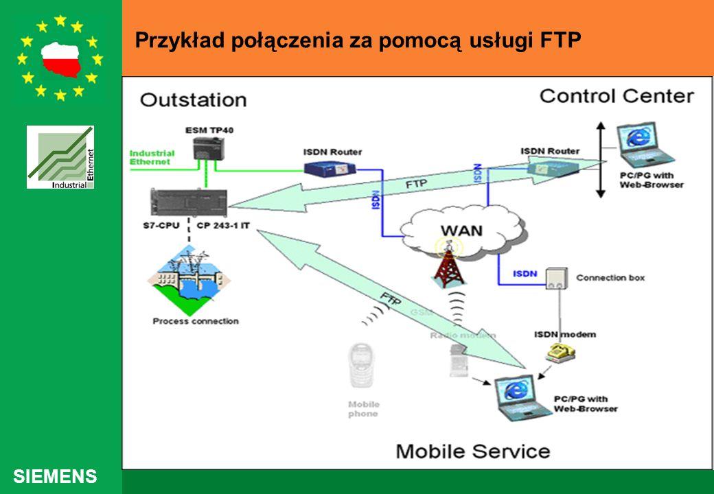 SIEMENS Przykład połączenia za pomocą usługi FTP