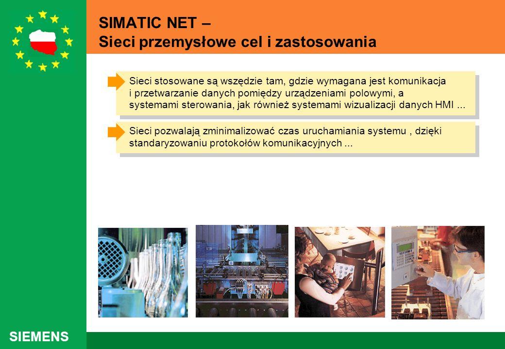 SIEMENS SIMATIC NET – Sieci przemysłowe cel i zastosowania Sieci stosowane są wszędzie tam, gdzie wymagana jest komunikacja i przetwarzanie danych pom
