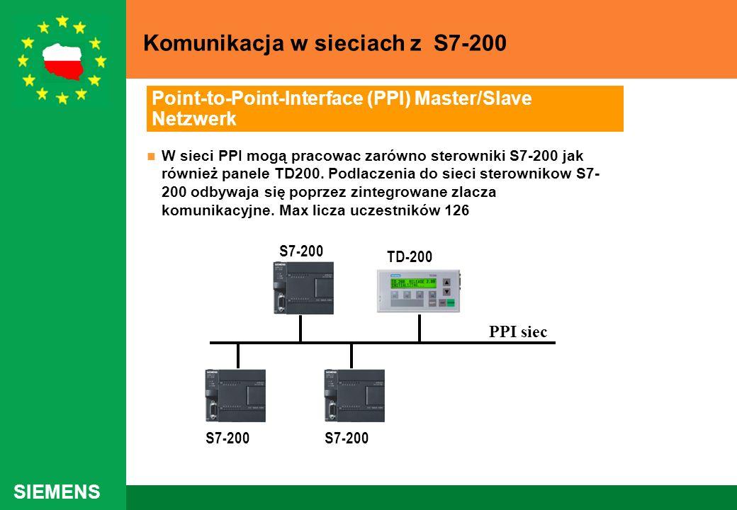 SIEMENS W sieci PPI mogą pracowac zarówno sterowniki S7-200 jak również panele TD200. Podlaczenia do sieci sterownikow S7- 200 odbywaja się poprzez zi
