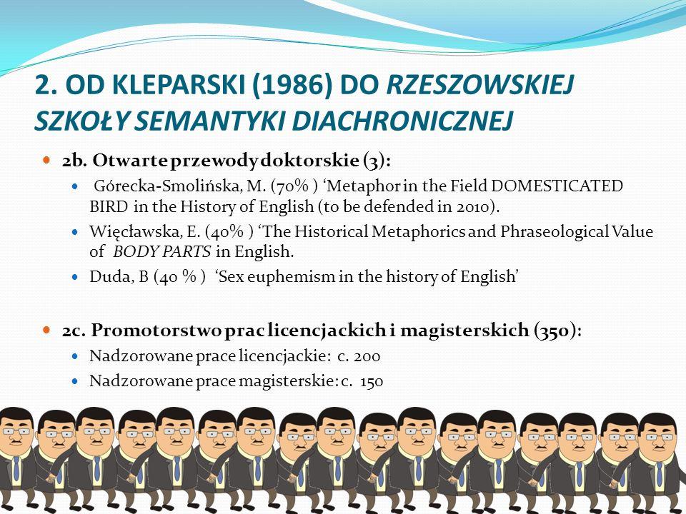2. OD KLEPARSKI (1986) DO RZESZOWSKIEJ SZKOŁY SEMANTYKI DIACHRONICZNEJ 2b. Otwarte przewody doktorskie (3): Górecka-Smolińska, M. (70% ) Metaphor in t