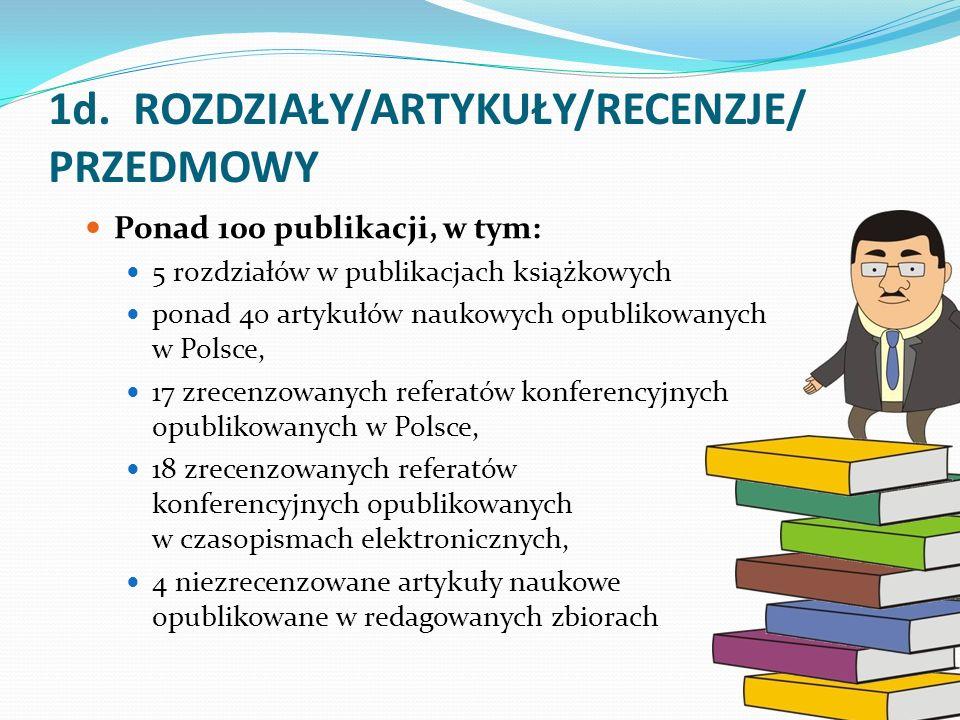 1d. ROZDZIAŁY/ARTYKUŁY/RECENZJE/ PRZEDMOWY Ponad 100 publikacji, w tym: 5 rozdziałów w publikacjach książkowych ponad 40 artykułów naukowych opublikow