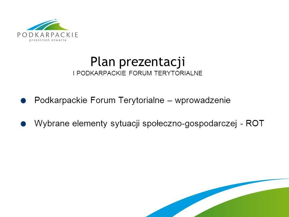 Plan prezentacji I PODKARPACKIE FORUM TERYTORIALNE Podkarpackie Forum Terytorialne – wprowadzenie Wybrane elementy sytuacji społeczno-gospodarczej - ROT