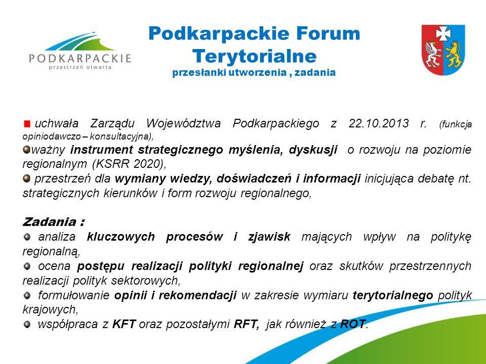 Podkarpackie Forum Terytorialne przesłanki utworzenia, zadania uchwała Zarządu Województwa Podkarpackiego z 22.10.2013 r.