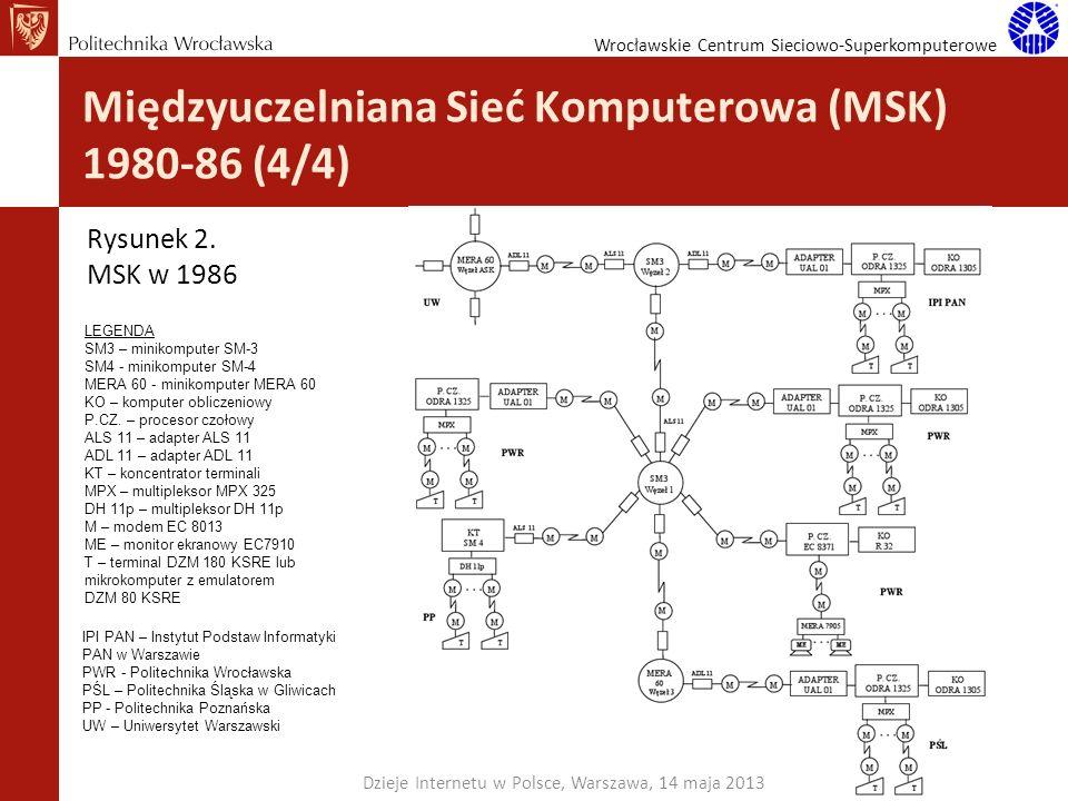 Wrocławskie Centrum Sieciowo-Superkomputerowe Międzyuczelniana Sieć Komputerowa (MSK) 1980-86 (4/4) LEGENDA SM3 – minikomputer SM-3 SM4 - minikomputer