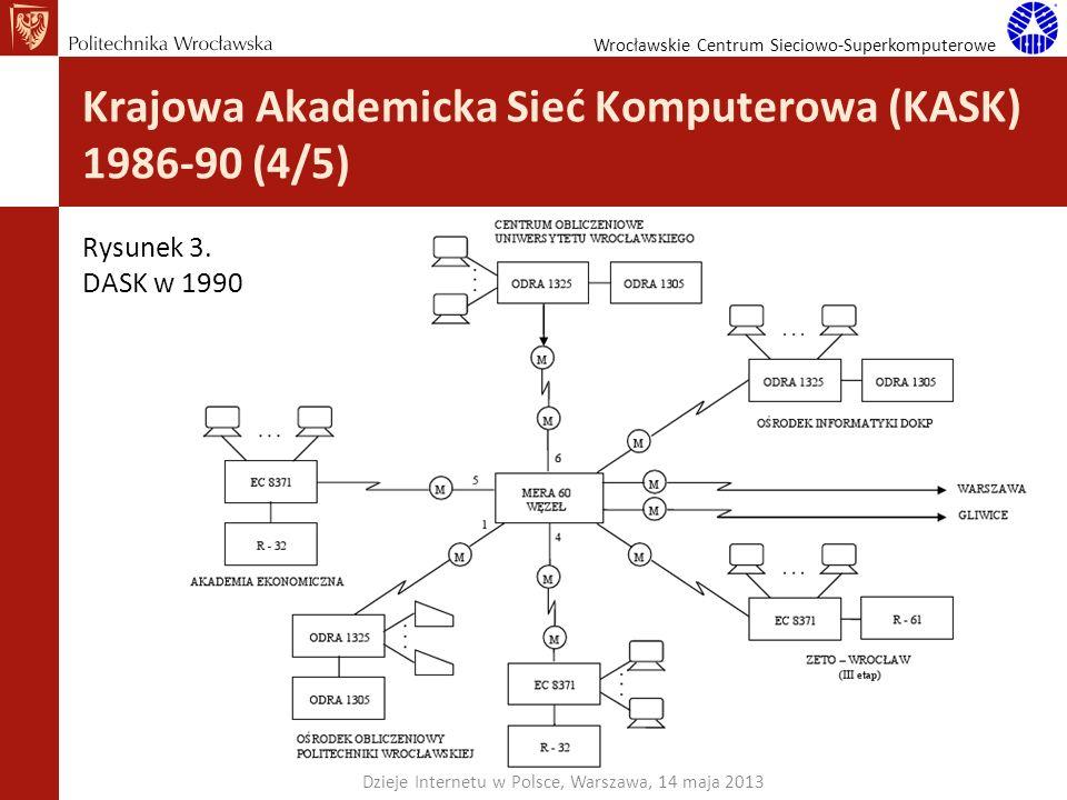 Wrocławskie Centrum Sieciowo-Superkomputerowe Krajowa Akademicka Sieć Komputerowa (KASK) 1986-90 (4/5) Dzieje Internetu w Polsce, Warszawa, 14 maja 20